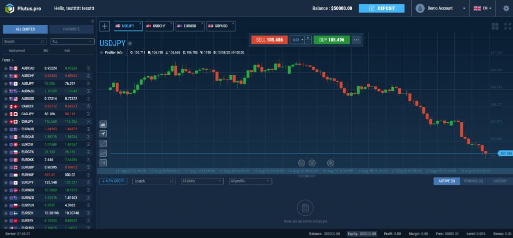 Plutus Global Trading Platform screenshot